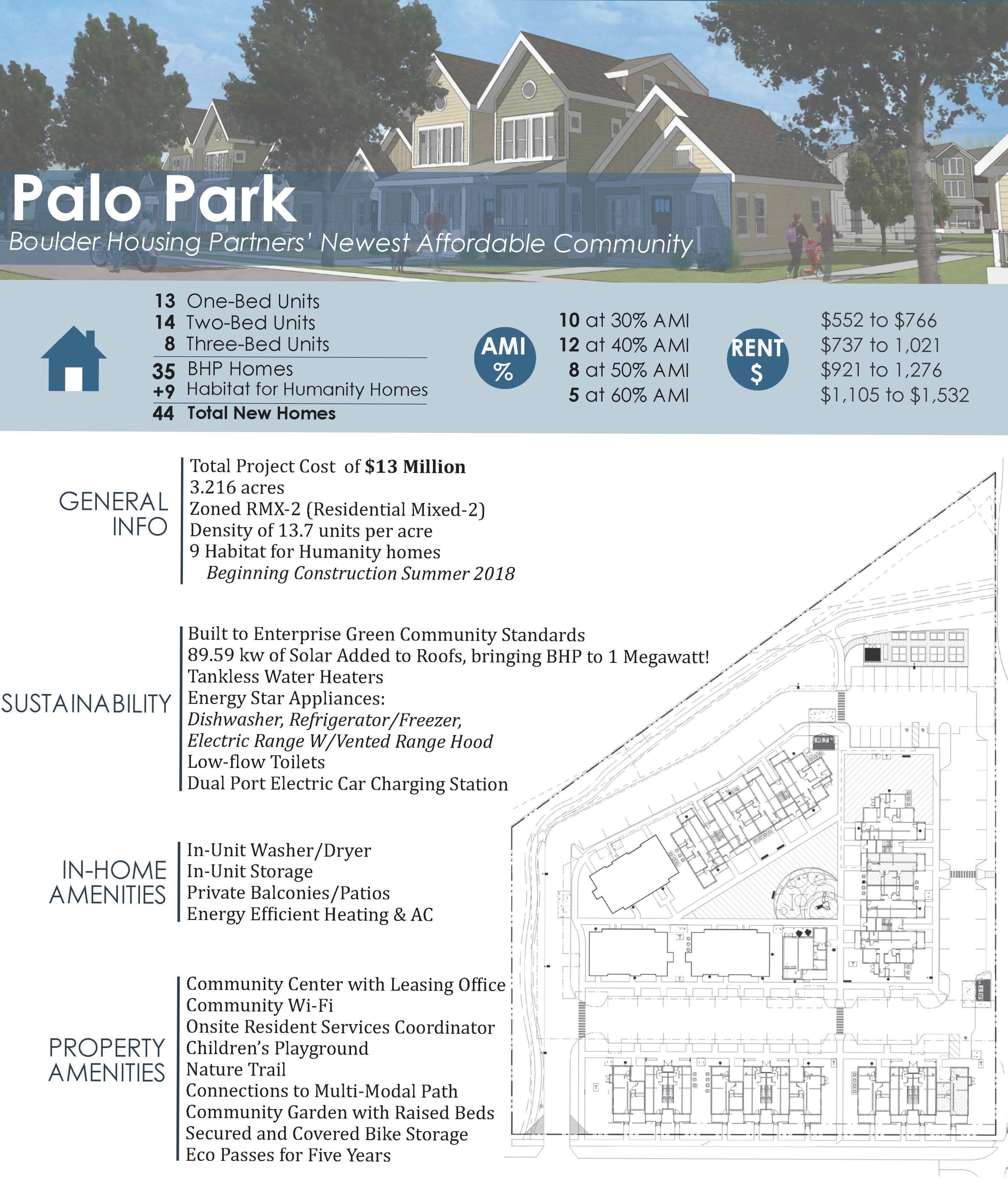 Palo Park Fact Sheet